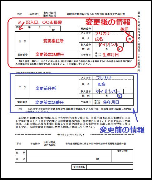申請事項変更届出書